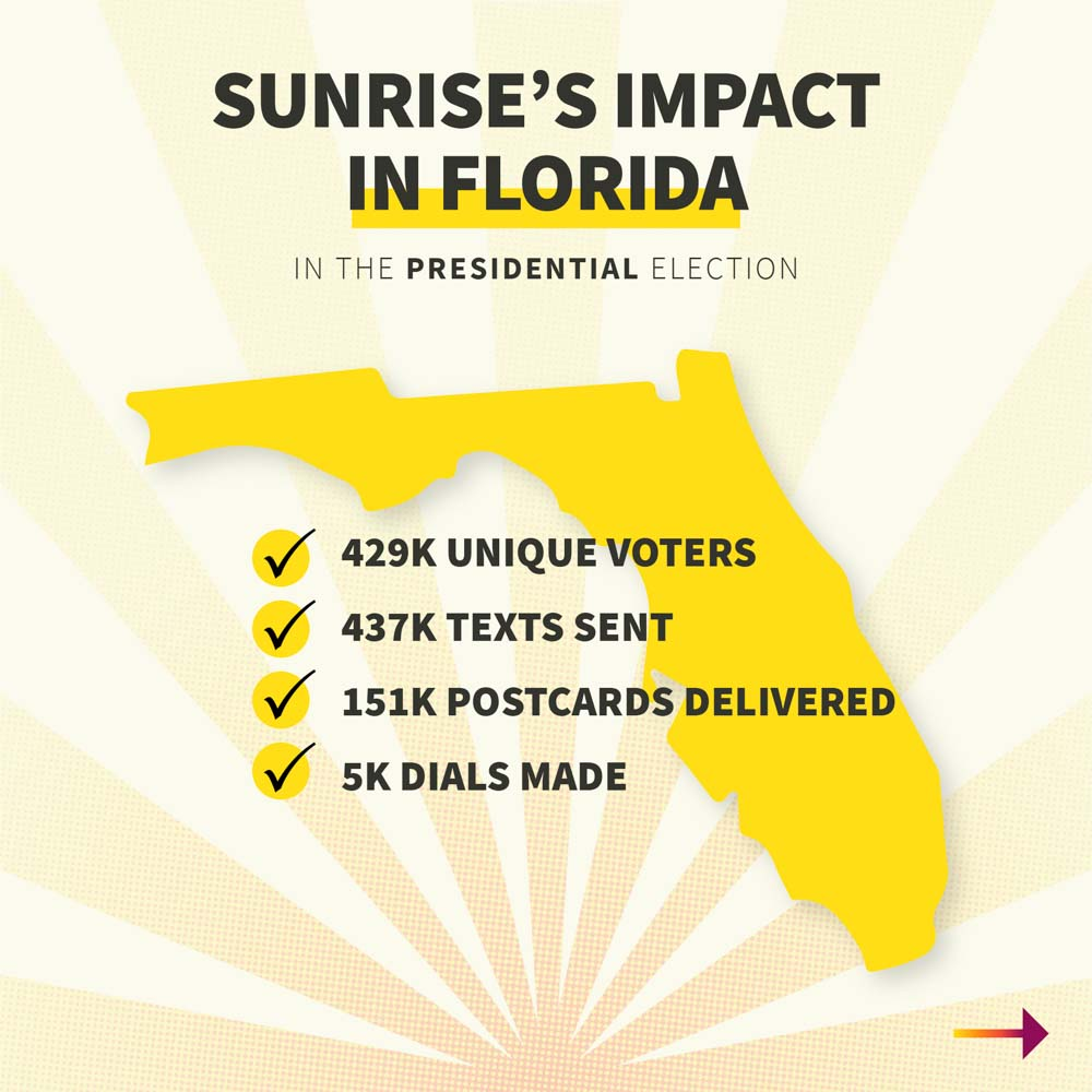 Sunrise Impact Swing States 04