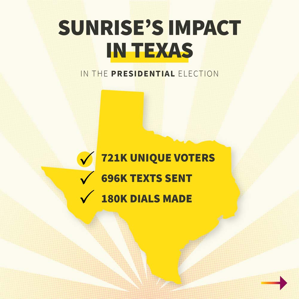 Sunrise Impact Swing States 05