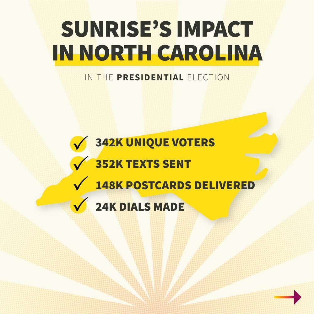 Sunrise Impact Swing States 07