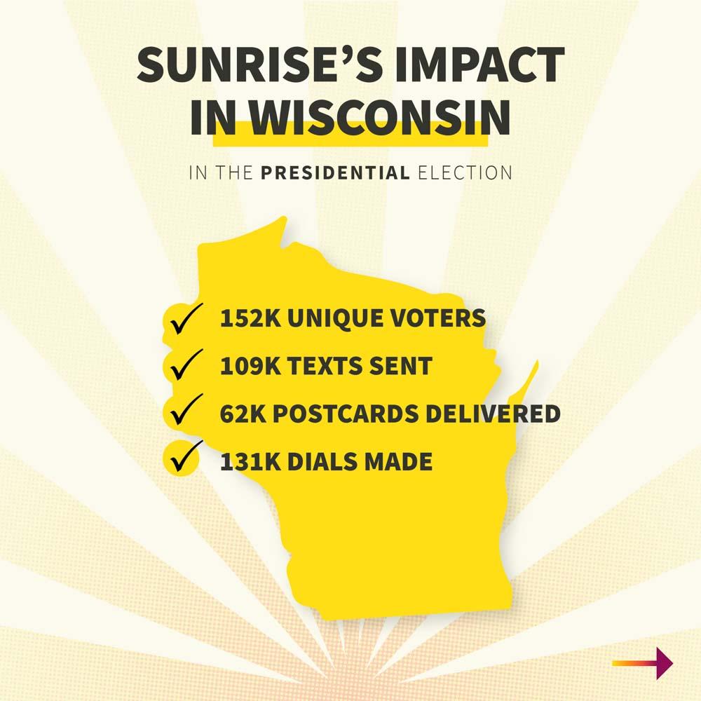 Sunrise Impact Swing States 09
