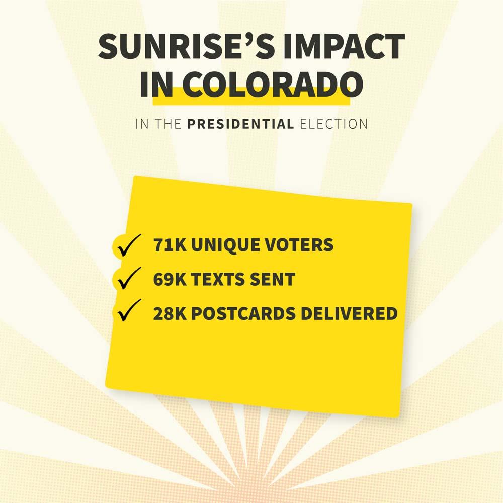 Sunrise Impact Swing States 10
